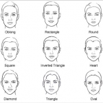 Face Shapes2